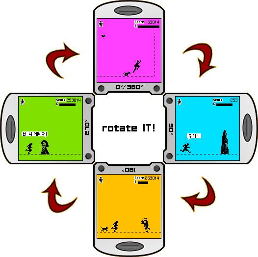 NOM Mobile Game