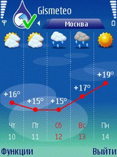 Gismeteo For Symbian Phones V 4.0 Mobile Software