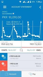UBL Digital App Free SmartPhone Apk Mobile Software