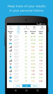 Speedcheck Mobile Software