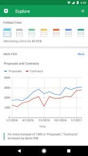 Google Sheets Mobile Software