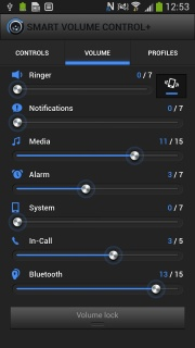 Smart Volume Control Mobile Software