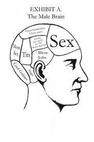 Mans Brain Mobile Wallpaper