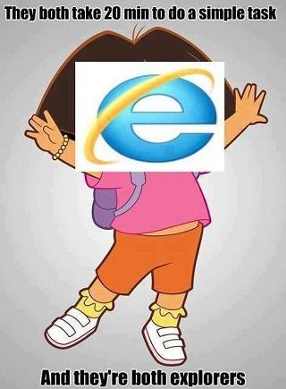 Dora The Explorer Mobile Wallpaper