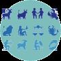 Free Daily Horoscope softwares