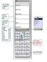 PDiet For Java Phones V 1.1 Free Mobile Softwares