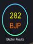 Vote 2014 Parliament Election softwares