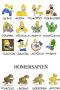 Homer Sapien Apple IPhone Theme themes