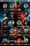 Red Iron Man ICons IPhone Theme themes